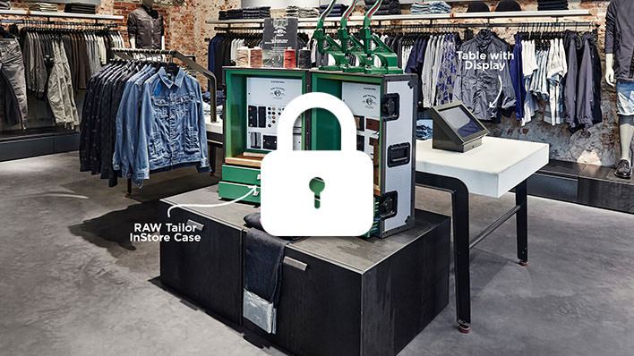 Protected: MINI RAW TAILOR
